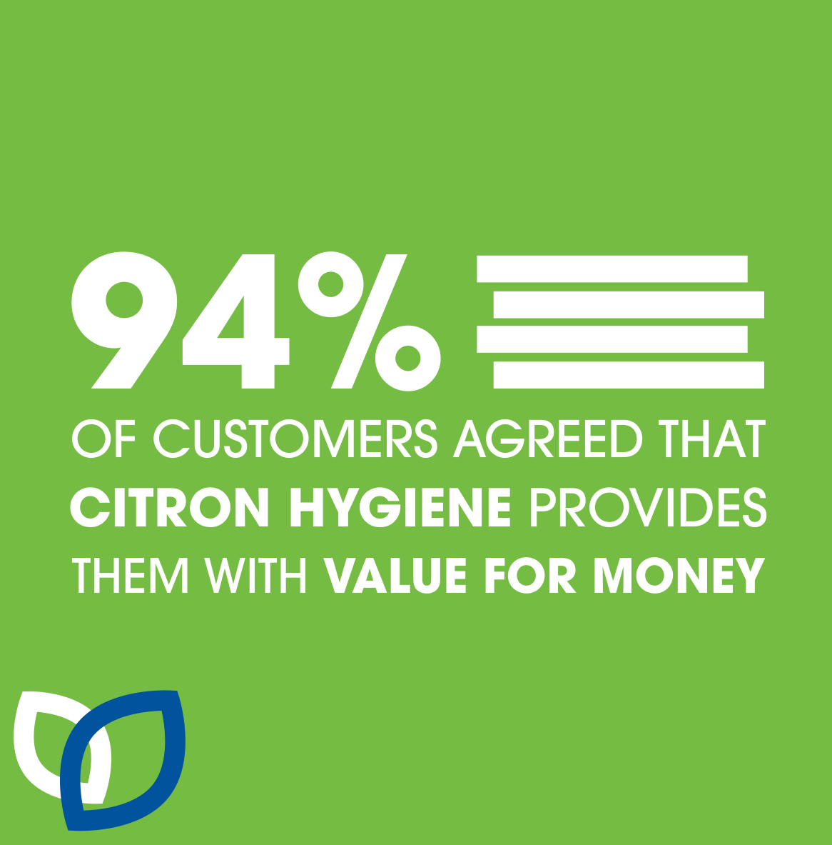 94% agree that Cannon Hygiene provide a great service